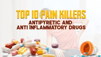 Photo of Top 10 Pain Killers — Antipyretic and Anti Inflammatory Drugs