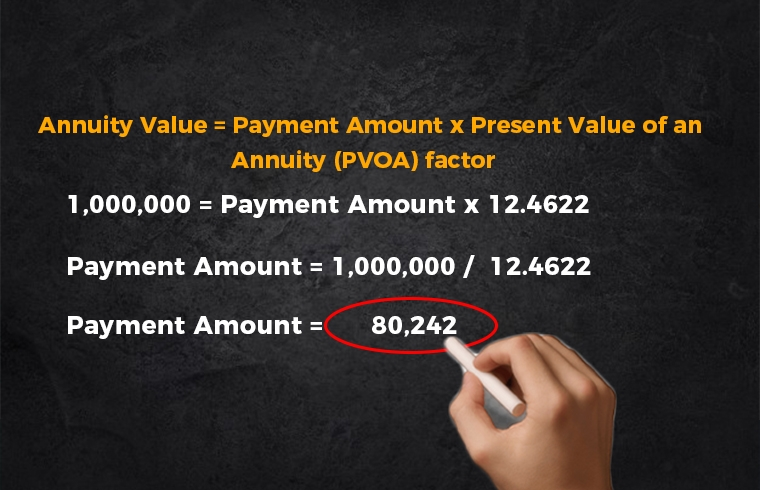 How to Calculate Annuity Payments?