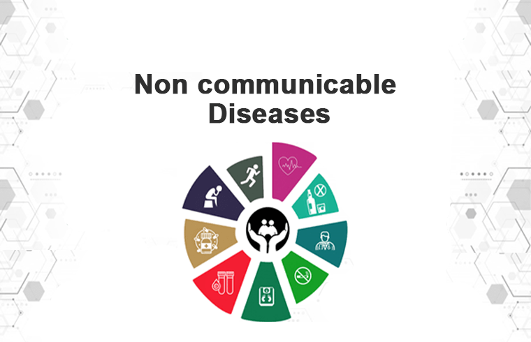 health issues globally : Non communicable diseases
